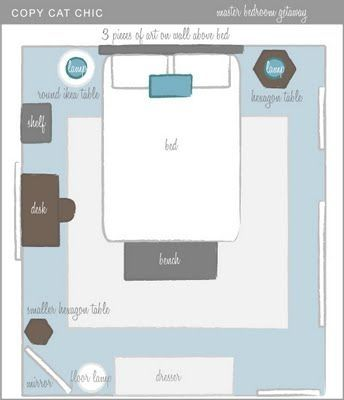 Copy Cat Chic - Master bedroom layout  Colors:  teal and gray, with furniture examples. by proteamundi