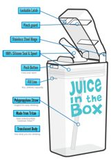 Juice in the box - www.chick-a-dees.nl