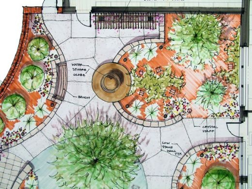 an example of a typical garden design layout - Garden Design Layout