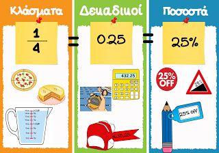 webdasKALOI: Μαθηματικά