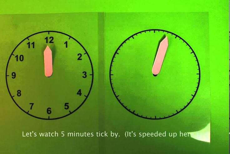 The Secret to Reading an Analogue Clock