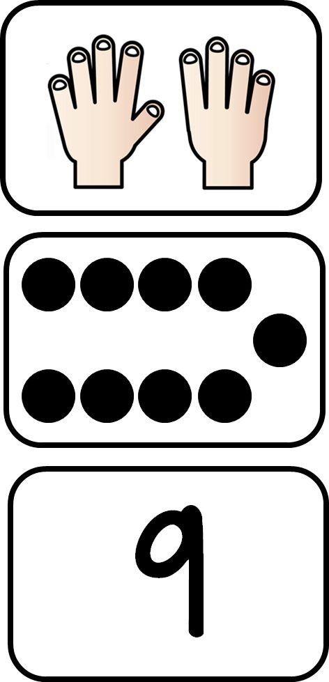Diferentes formas de conteo 9