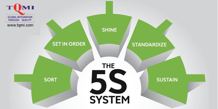 The 5S System is a common step in Lean Deployments to drive change. For more details visit: https://goo.gl/KSiyM7  #5STrainingProgram #TQMI #5STraining