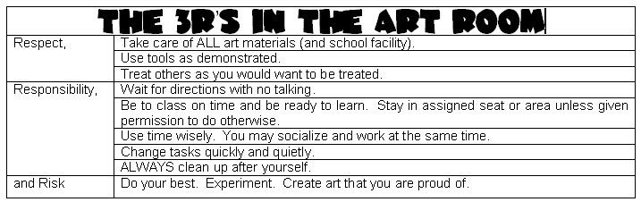 Discipline Plan for Art Room 35  Classroom Rules     If you Choose to Break a Rule   Name and checks erased at the end of the period.    Re...