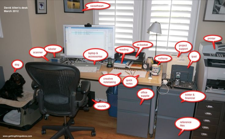 1000 images about gtd on pinterest productivity - Organized office desk ...