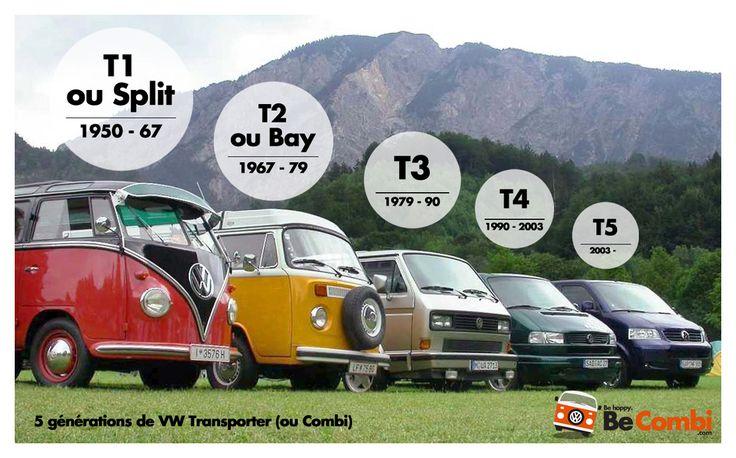 les 6 g n rations de combi volkswagen buses and. Black Bedroom Furniture Sets. Home Design Ideas