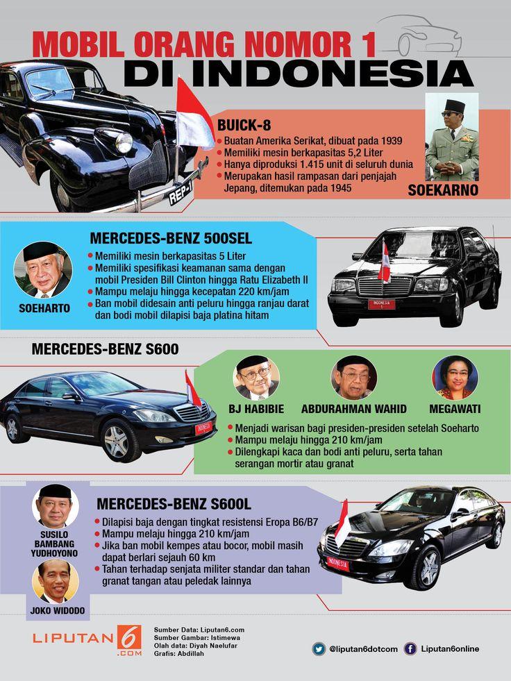 Mobil Orang Nomor 1 di Indonesia_Infografis