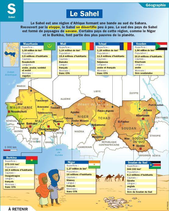 Fiche exposés : Le Sahel