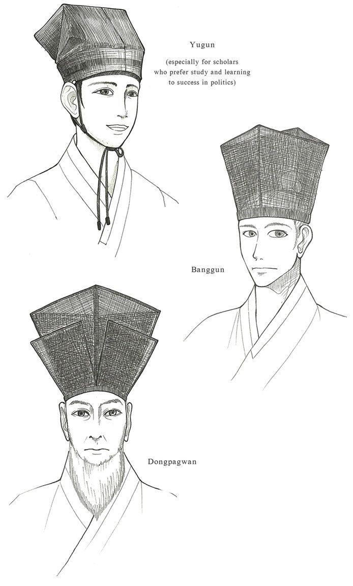 Hanbok, Scholar's Hats by Glimja on deviantART  The names are directly from Chinese. They are (in modern standard Mandarin romanization): Ru-jin, Fang-jin, and Dongpo-jin