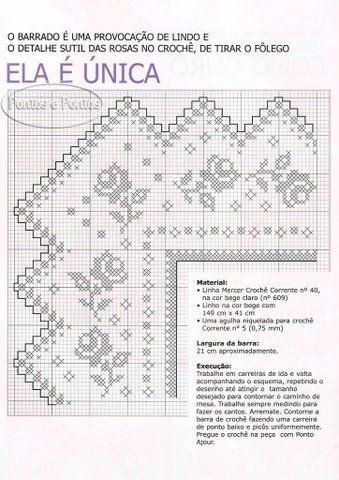 bordes para toallas crochet - sonia esaurido - Álbumes web de Picasa