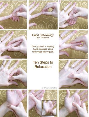Ten Step Hand Reflexology Treatment~  Hand Reflexogy Poster reviews the ten basic steps for your relaxing self treatment. Hand Reflexology Treatment Poster is available for free as a free download (PDF). PDF format works on iPhone, iPod Touch, and iPad. This poster is being offered for personal use only, it is not free for publication on blogs or Web sites.