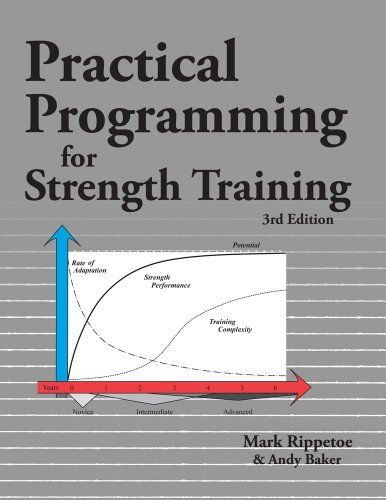 Practical Programming for Strength Training by Mark Rippetoe http://www.amazon.com/dp/0982522754/ref=cm_sw_r_pi_dp_TSNYtb1YQHTB7B17