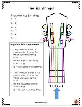 GUITAR lessons in the General Music Classroom! ♫ CLICK through to check out this resource or repin for later!  ♫