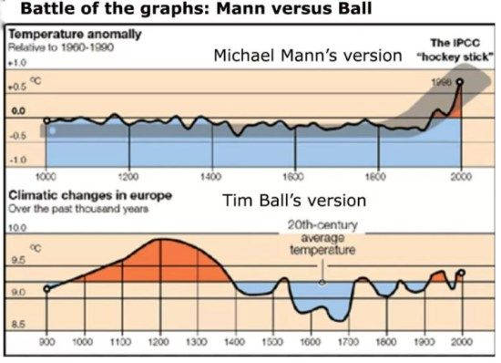 By Paul Homewood  Is the Michael Mann/Tim Ball case coming to a head?  John Sullivan writes:  Penn State climate scientist, Michael 'hockey stick' Mann commits contempt of court i…