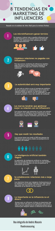 8 tendencias en marketing de influencers #infografia