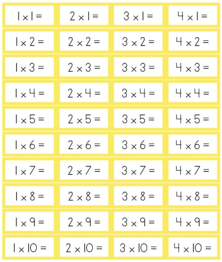 165 besten Math Bilder auf Pinterest | 1 klasse, Ansicht und Begreifen