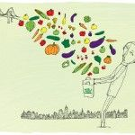 . Local Fresh Produce in NYC, advertisement in The New York Times