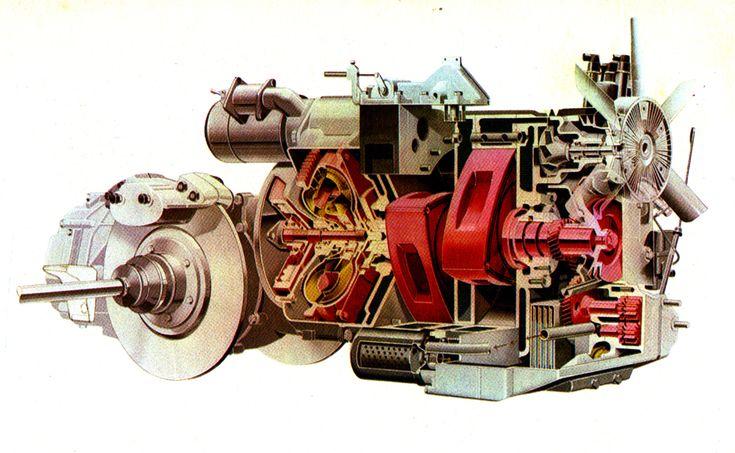 NSU Ro_80_Twin-Rotor_Wankel_Engine