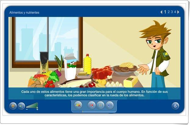 """""""Alimentos y nutrientes"""" (Ciencias Naturales de Primaria)"""