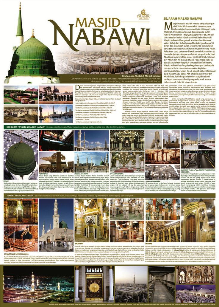 Seri Ensiklopedia Islam. masjid Nabawi.
