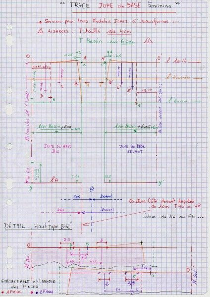 La jupe de base servira pour la construction d'autres jupes par la tranformation de celle-ci ! Le patron de base sera tracé A PLAT ! Exemple choisi : jupe de Base T40 d'après Tableau de Mesures csm Patron en 1/2dos et devant, avec lignes : milieux, taille,...