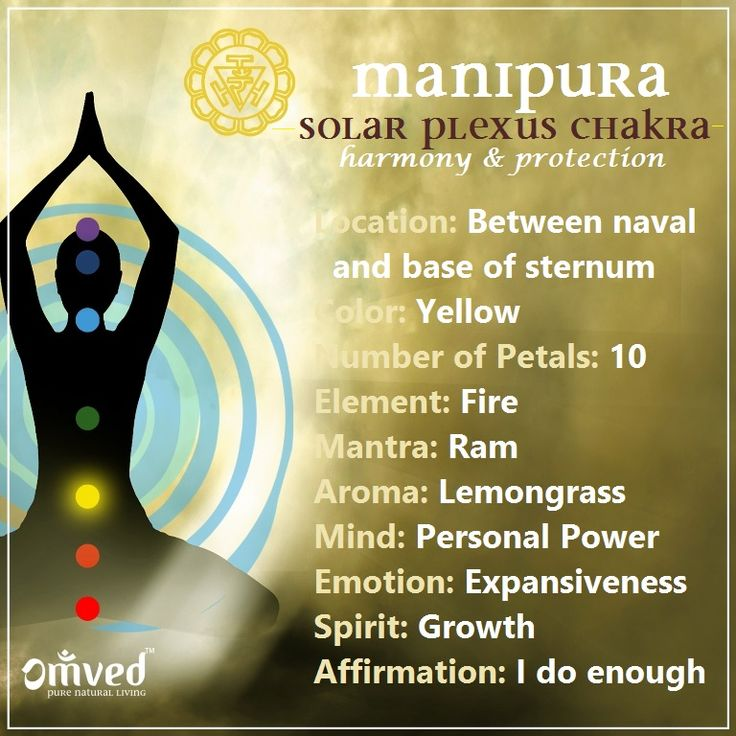 "The Manipura or SOLAR PLEXUS Chakra connects us to our mental self strengthening the connection to our own inner power. This Chakra is our ""personal power""."