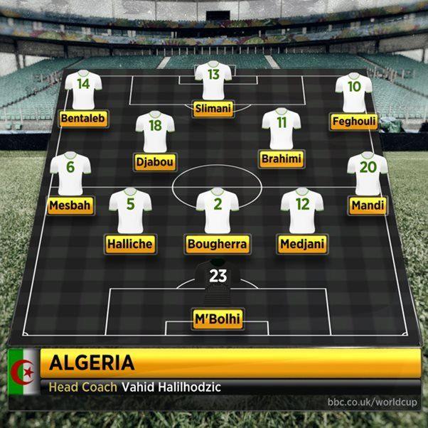 Algeria team vs S.Korea.