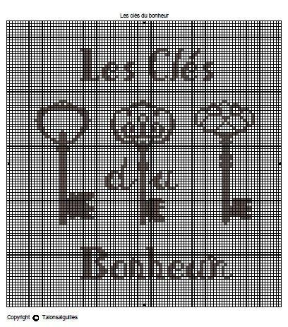 Free du lundi : Clés du bonheur - 3