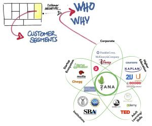 A New Way to Look at Competitors by Steve Blank