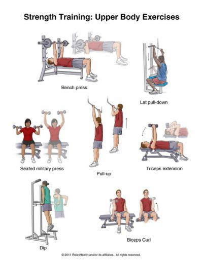 spondylolisthesis weightlifting