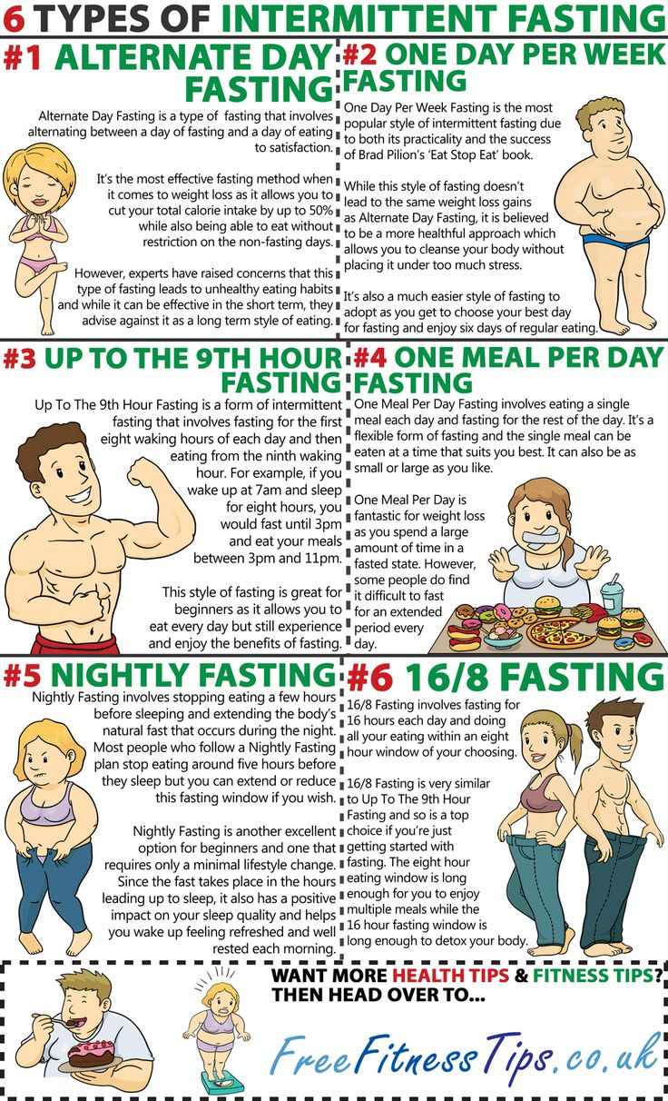 Want to learn which type of intermittent fasting is right for you? Then take a look at these six types of intermittent fasting...