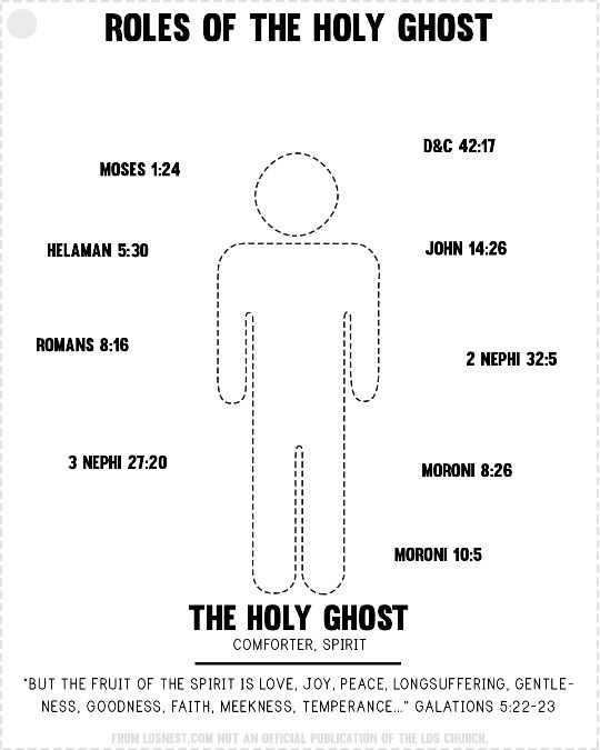 Roles of the Holy Ghost - Ge.tt