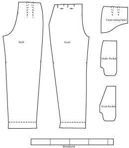Diagram of Sewing Pattern Cutting Out Layout. PDF Sewing