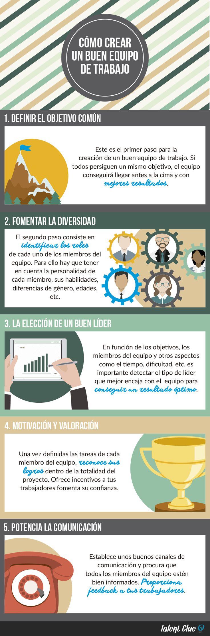 Hola: Una infografía con 5 fases para crear un buen Equipo de Trabajo. Vía Un saludo