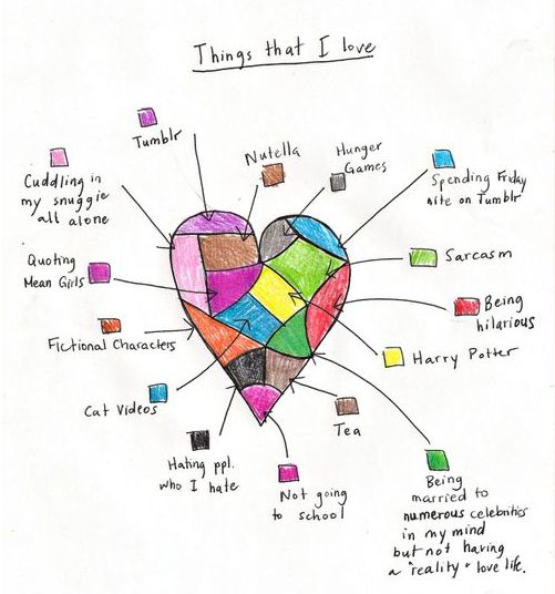"""Things That I Love"" - idea to use in therapy"