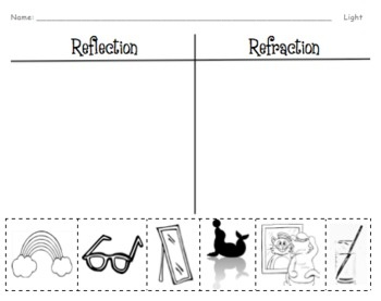 Printables Reflection And Refraction Worksheet 1000 ideas about light reflection and refraction on pinterest free sort