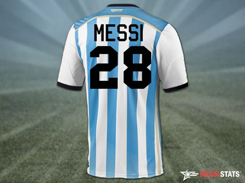 Join us to wish Leo a very happy birthday using hashtag #Messi28   Pic credits: @MessiStats