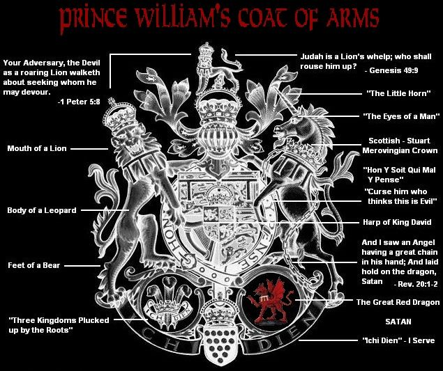 William - The Conqueror (The King of England) = Lion / Mouth / Speaking / Charismatic Leader Arthur - King Arthur Pendragon (Celtic Tribe) = Bear / Feet / Strength / Ressurrection-Spirit Philip - Alexander (aka Philip) the Great (Greece) = Leopard / Body / Conquering / Youth Stuart/Windsor - (married into Stuart line) Unicorn = Little Horn / Human Eyes / Man Windsor-Wales - (Welsh/Druids) Celtic Prince = Red Dragon / Satanic / Possession