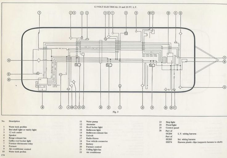 1973 airstream wiring diagram | wiring-schematic-1972-20ft ... airstream 110v wiring diagram