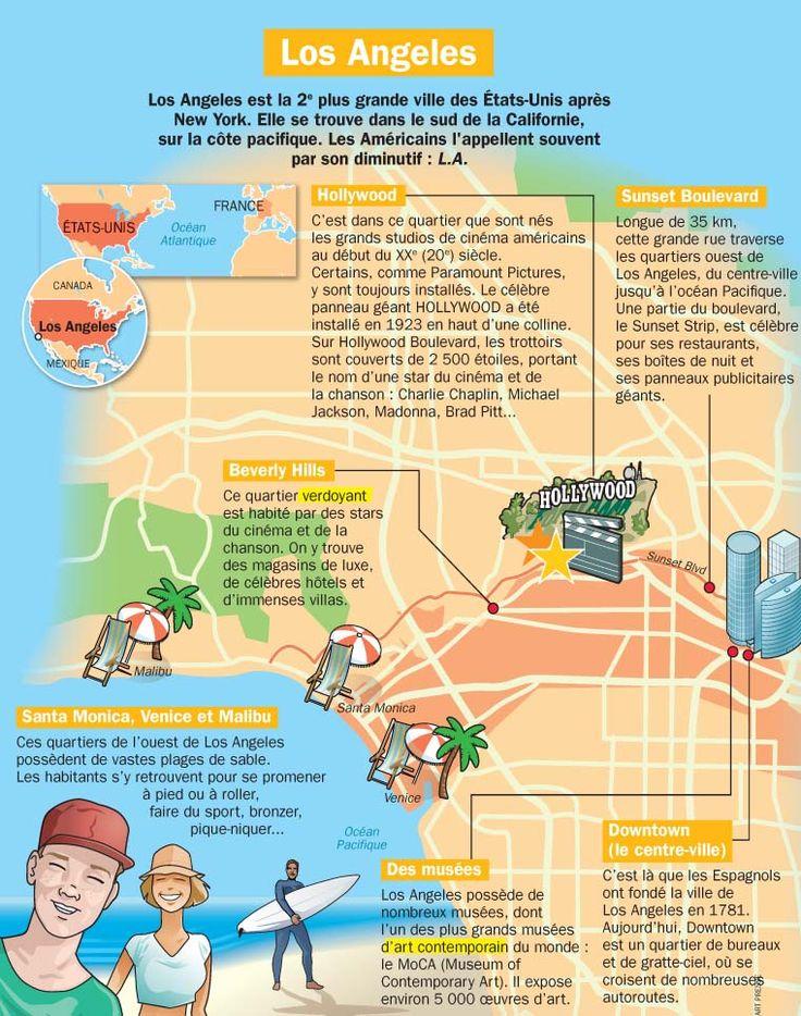 Fiche exposés : Les Angeles