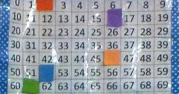 Grilla numérica