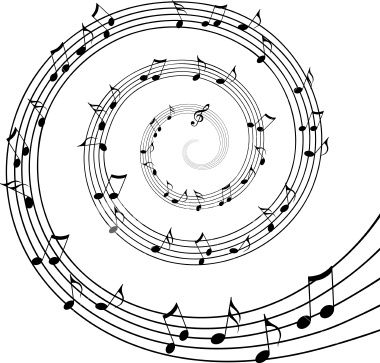 Spiral of Musical Notes