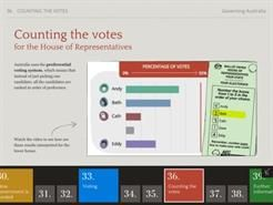 Excellent educational app all about the Australian Government, in fine detail with multimedia.