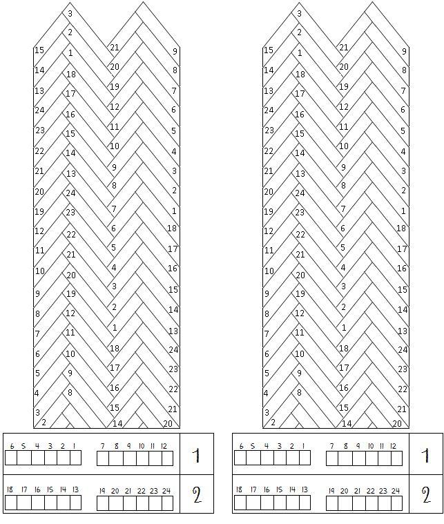 Plantilla para crear diseños sencillos para gasa o fajon Wayuu 24 HILOS VÍDEO EXPLICATIVO