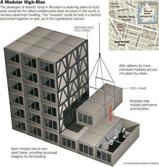 Bad Faith Towers: Observatory: Design Observer