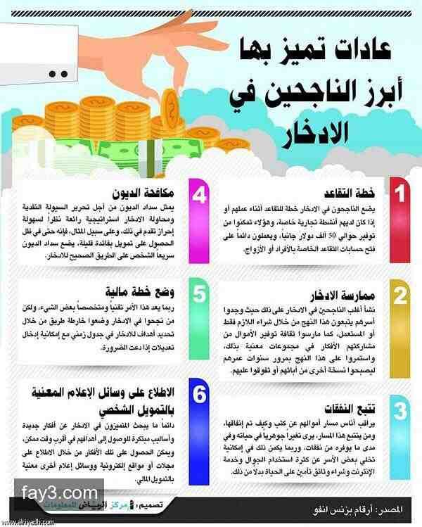 Pin By Mona Ramz On مالية Life Skills Activities Life Skills Life Planner Organization