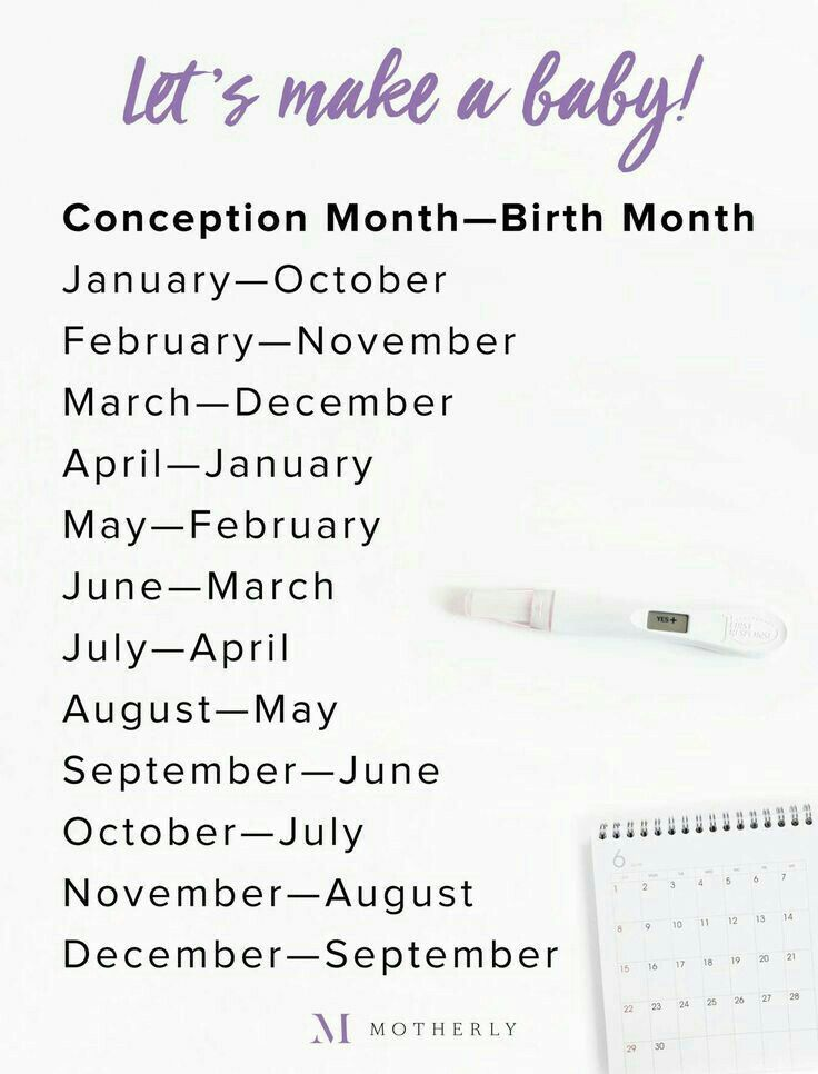 Conception Month--Birth Month Not planning to get pregnant anytime soon but this is awfully handy!! Beats counting weeks on a calendar.
