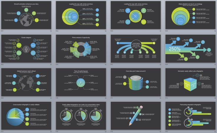 ultimate powerpoint slides to save hours on your next