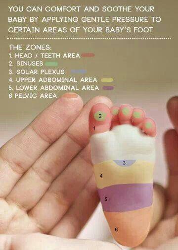 Notti insonni?? Prova a #massaggiare il piedino del #bimbo!