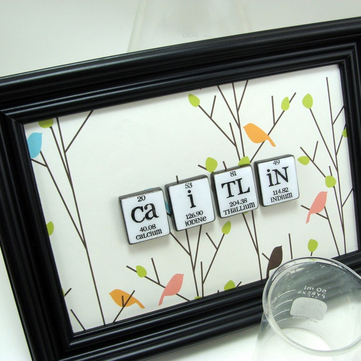 85 best pre school teacher gifts images on pinterest teacher periodic table personalized name sign cool gift idea easy make your own urtaz Image collections